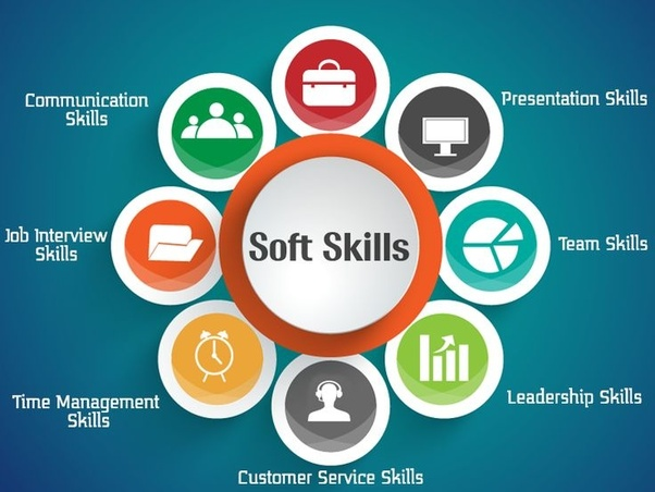 Elements of soft skill training