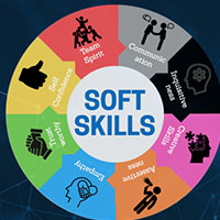 Best Soft Skill Training Classes in Trivandrum | Scope of Soft Skill Training